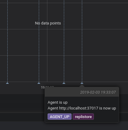 Annotation of an Agent Up event close up